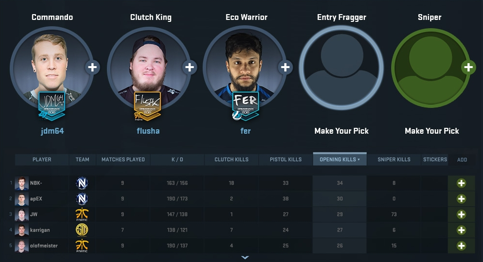 CS:GO Fantasy Team Game
